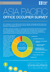 Office Occupier Survey