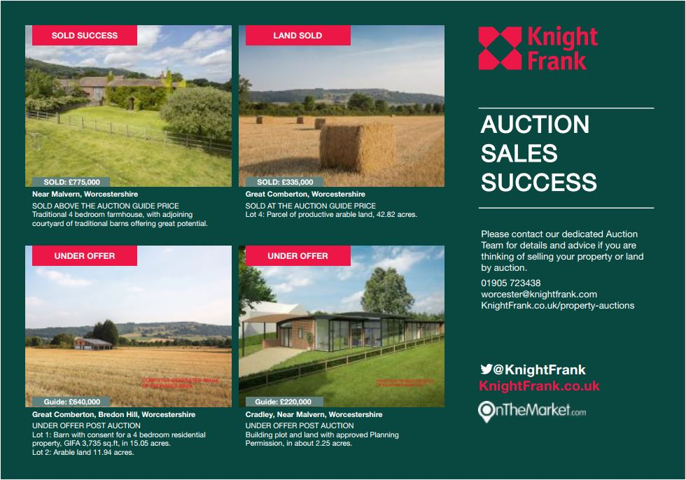 Our November success with sales at auction