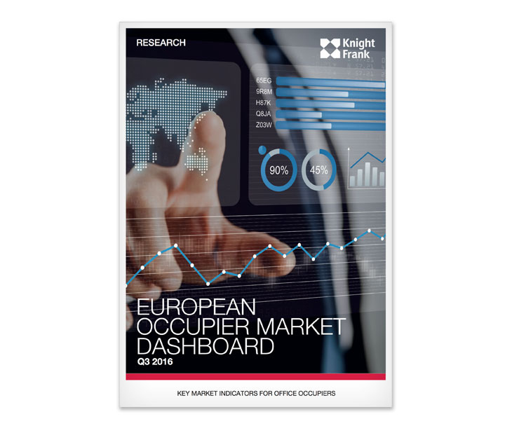 European Occupier Market Dashboard
