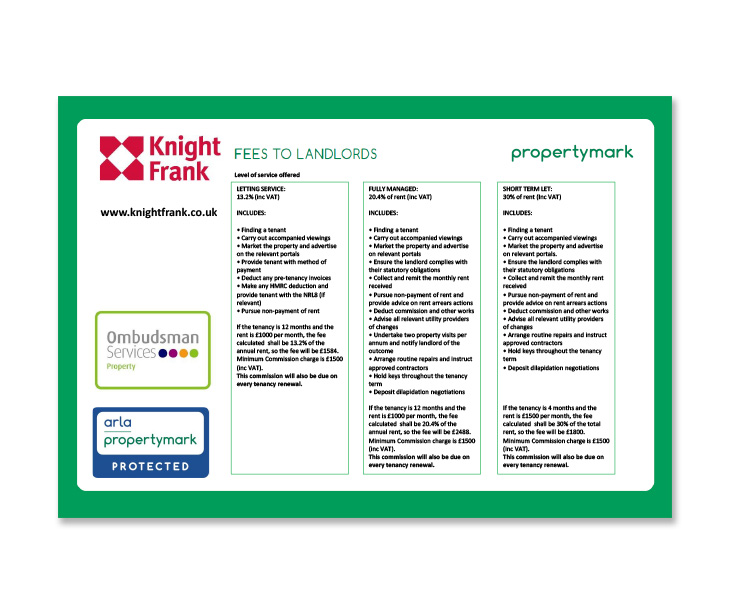 Services For Landlords Letting Your Property Knight Frank