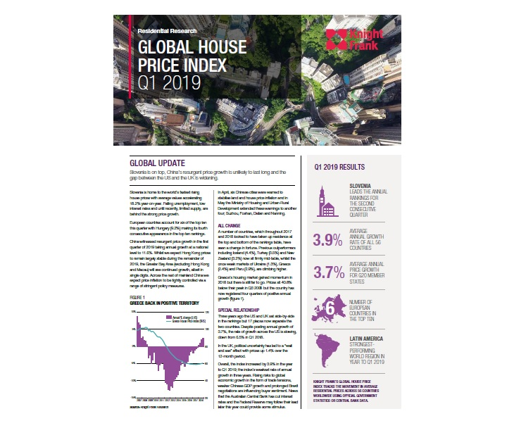Global House Price Index Q1 2019