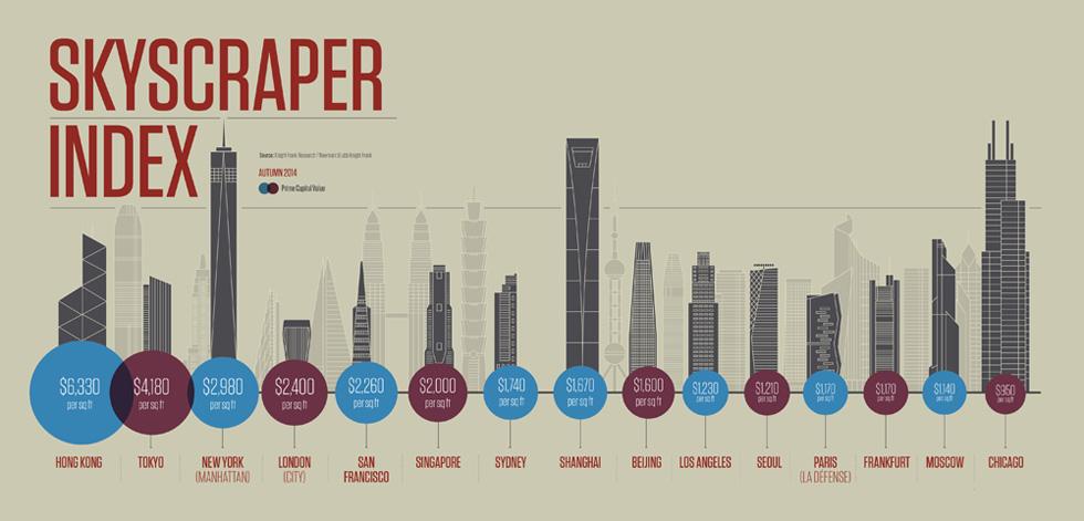 skyscraperlg.jpg