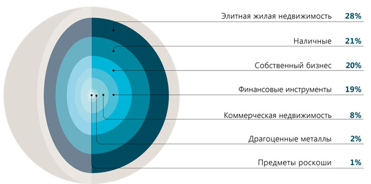 http://www.knightfrank.ru/resources/press/020316/3.jpg