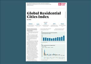 Global Residential Cities Index Global Residential Cities Index  - Q1 2017