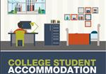 College Student Accommodation SurveyCollege Student Accommodation Survey - 2017