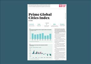 Prime Global Cities IndexPrime Global Cities Index - Q3 2019