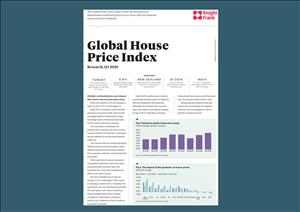 Global House Price IndexGlobal House Price Index - Q1 2010